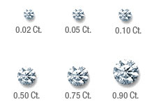 Diamond Carat Weight Calculator